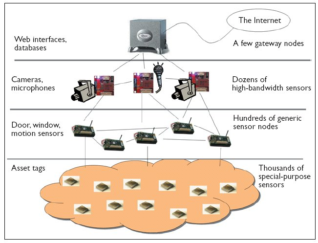 research papers on gsm security
