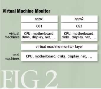 The Reincarnation of Virtual Machines - ACM Queue