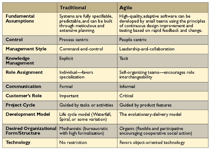 a comparison of mechanistic organismic and contextualist understanding of life The mechanistic world view involves the fundamental belief that it is possible to   seeing observation and interpretation as separate and distinct  between  subjects comparisons  behavioral change is inherent in the living organism  rather than externally  summary: primary characteristics of the contextualist  world view.