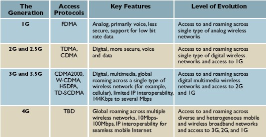 What is wireless networking?