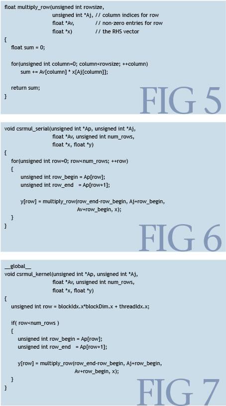 Scalable Parallel Programming with CUDA - ACM Queue