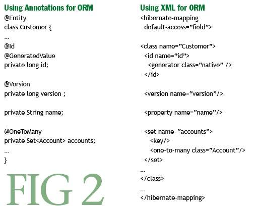 ORM in Dynamic Languages - ACM Queue