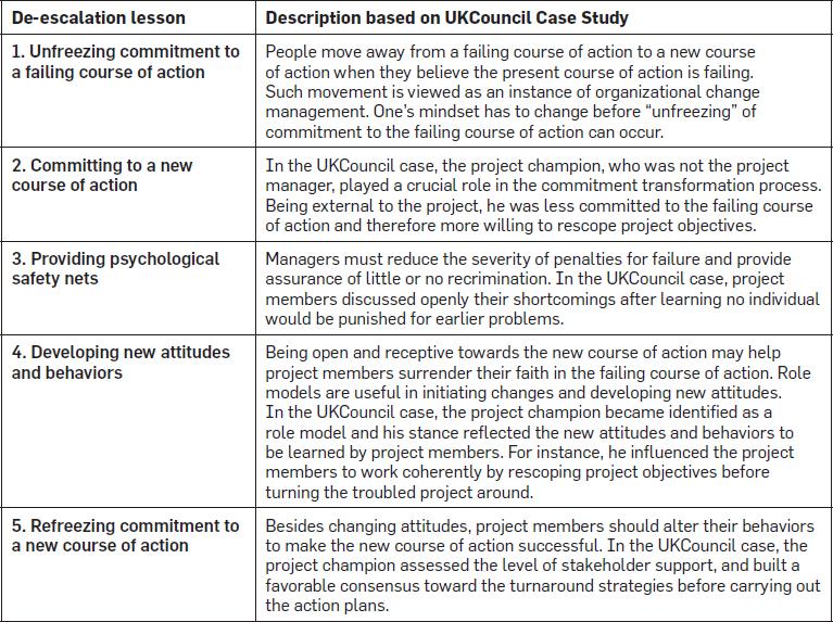 De-Escalating IT Projects: The DMM Model | October 2009