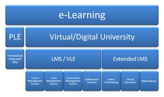 e-learning thesis pdf