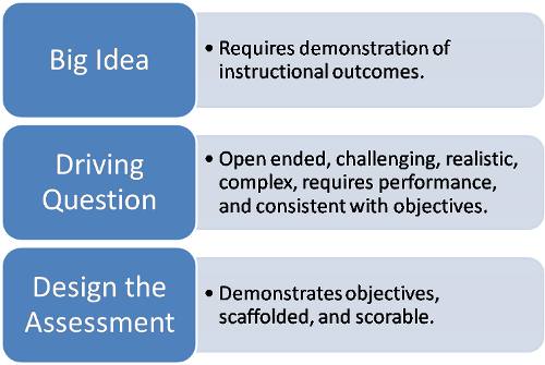 designing the instructional process to enhance critical thinking across the curriculum Improving teaching and learning of critical thinking across the curriculum at a large research university: an empirical study using qualitative methods.
