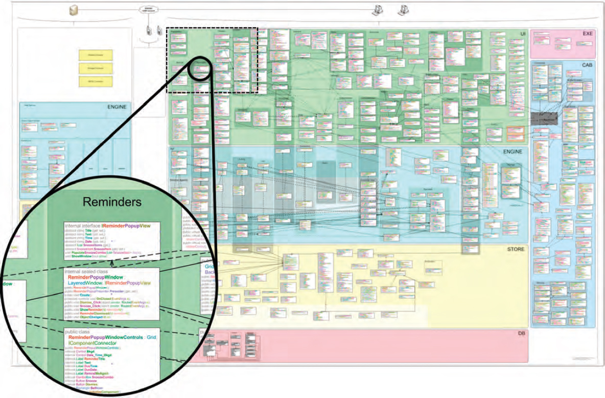 A3cube introduces fortissimo foundation for ultra highperformance hyperconvergence also Itm110 How Does Sap Solution Manager Support Sap Hana further Gpudirect furthermore Atom Processor E3800 Family Ibd besides Jconsole. on memory diagrams