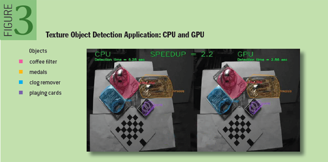 Realtime Computer Vision with OpenCV - ACM Queue