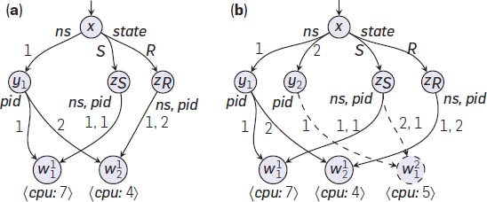 codesynthesis xsd qt Again, each rule of the grammar becomes a schema for deduction rules, and a  string w is generated  δ (qsc, qtd) = qt c q q t d q t c s c ' ' [[ k ]]  dag  björklund, a kernel language for unified code synthesis 59 shengnan.