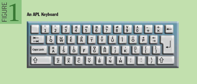 how to make divided sign on keyboard
