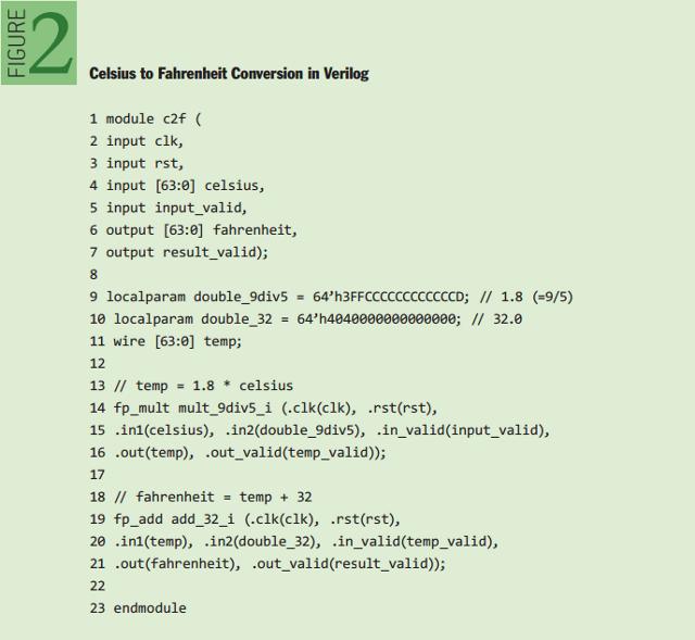 FPGA Programming for the Masses - ACM Queue