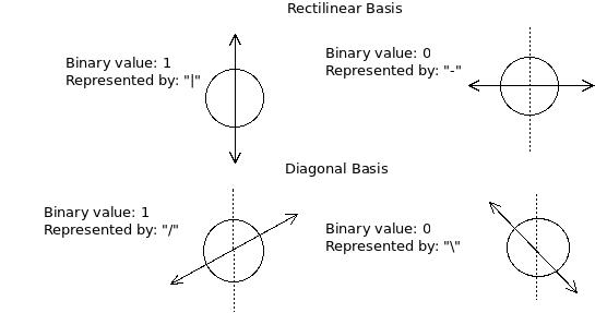 Binary options replicator