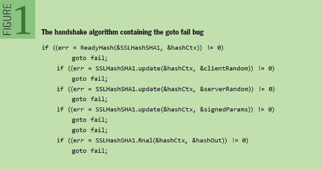 Finding More Than One Worm in the Apple: The handshake algorithm containing the goto fail bug