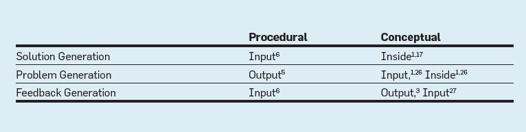 Instructional software term paper
