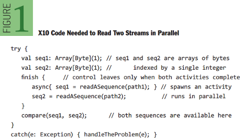 Productivity in Parallel Programming: X10 Code Needed to Read Two Streams in Parallel