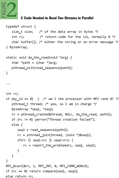 Productivity in Parallel Programming: C Code Needed to Read Two Streams in Parallel
