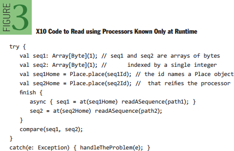 Productivity in Parallel Programming: X10 Code to Read using Processors Known Only at Runtime