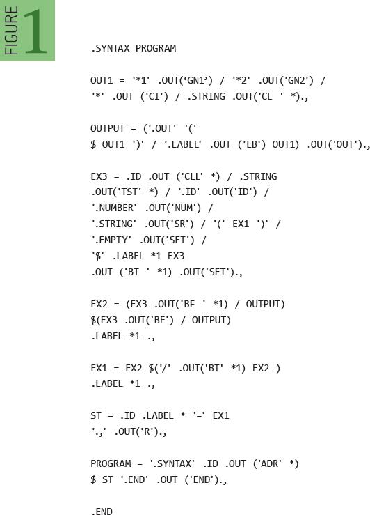 META II: Digital Vellum in the Digital Scriptorium: Revisiting Schorres 1962 compiler-compiler: .SYNTAX PROGRAM