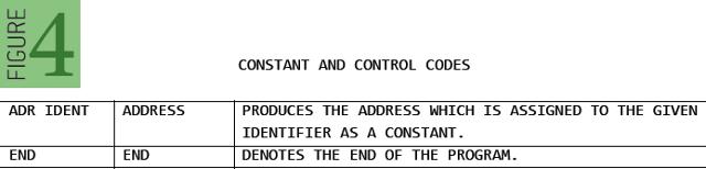 META II: Digital Vellum in the Digital Scriptorium: Revisiting Schorres 1962 compiler-compiler: CONSTANT AND CONTROL CODES