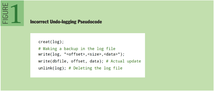 Crash Consistency: Incorrect Undo-logging Pseudocode