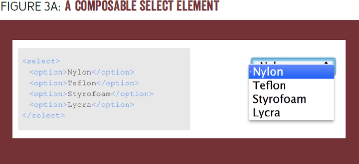 Componentizing the Web: a Composable select element