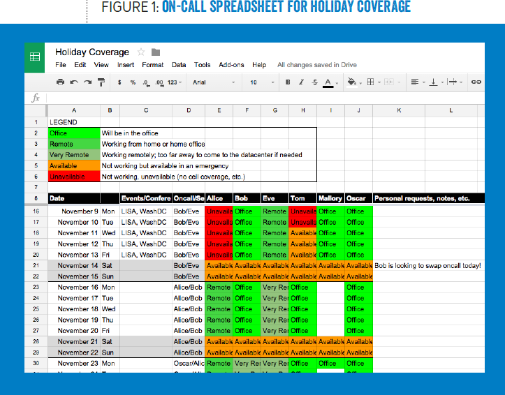 On-call spreadsheet for holiday coverage