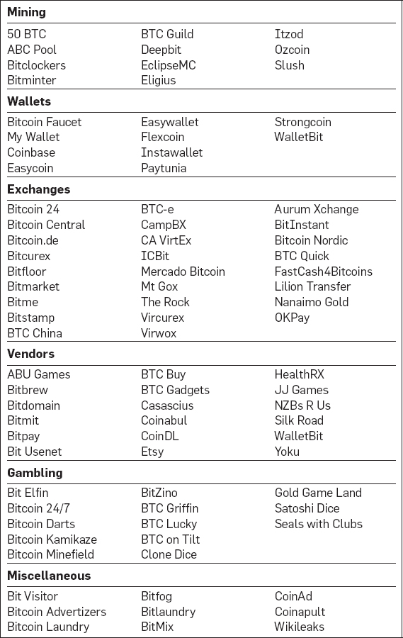 charter channel lineup