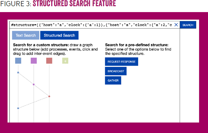 Debugging Distributed Systems: FIGURE 3: Structured search feature