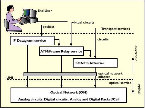 Top   Senior Network Engineer Resume Samples Network Engineer     SearchTelecom   TechTarget