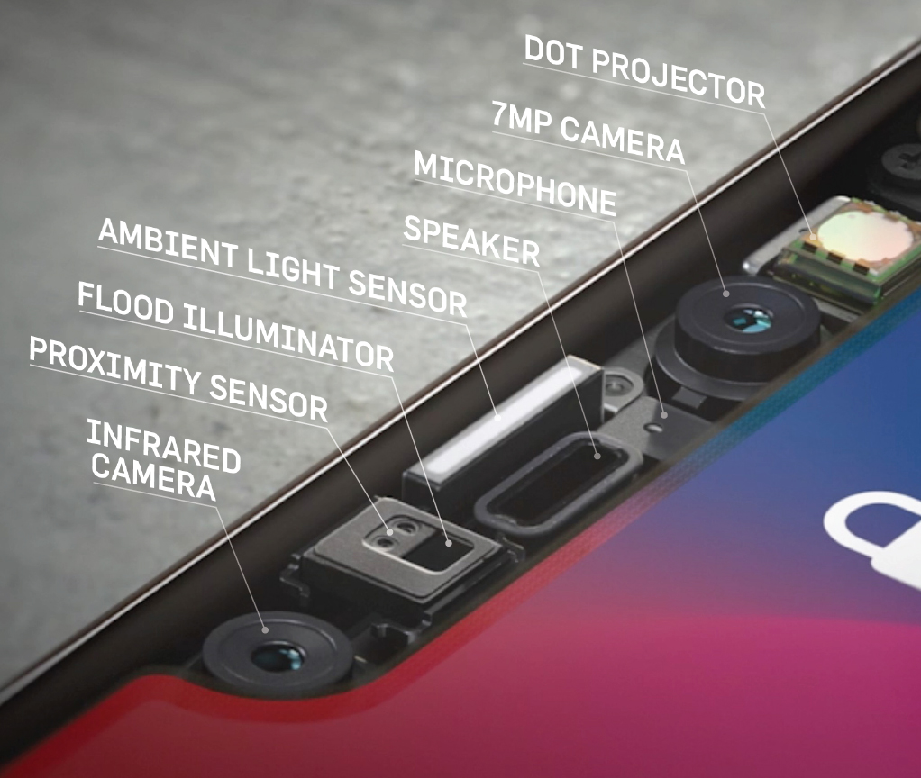 3d Sensors Provide Security Better Games June 2018 Be Aware There Are Two Basic Types Of Proximity Switches Current Figure The Components In Apples Iphone X Required For Face Id Scanning Technology To Work