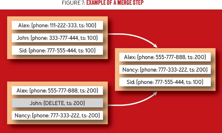 example-merge