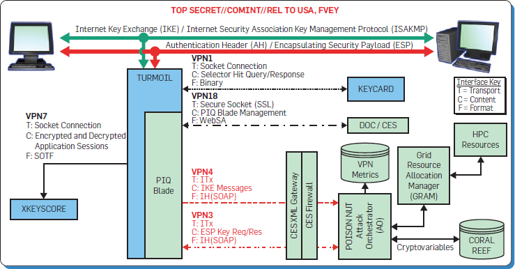 Imperfect Forward Secrecy: How Diffie-Hellman Fails in