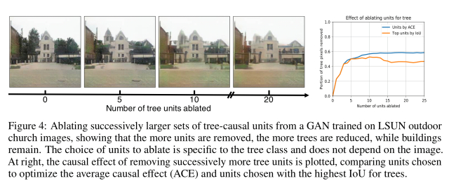 GAN Dissection and Datacenter RPCs - ACM Queue