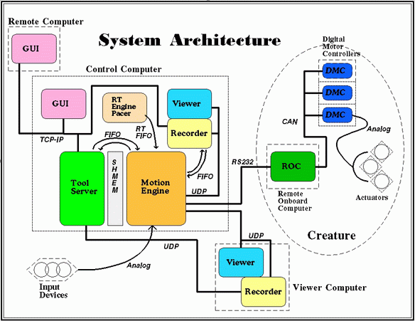 6216f1g schematic diagram of pcshdps system ccuart Image collections