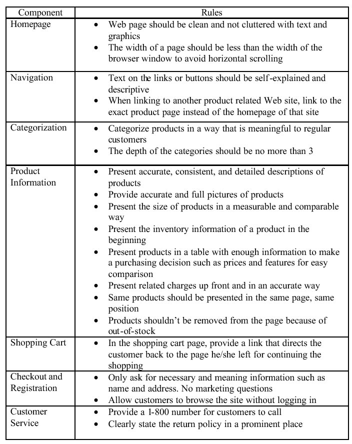 Customer centered rules for design of e commerce web sites for Table design rules