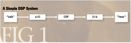 wiener filter in digital image processing pdf